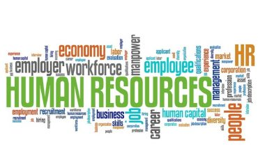 Human-Resources-Word-Cloud